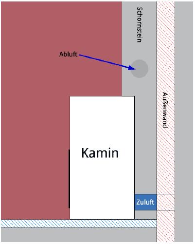 Kaminstudio