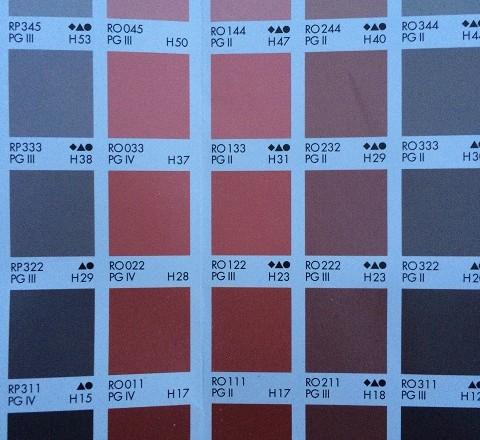 Bemusterung der Aussen- bzw. Fassadenfarbe