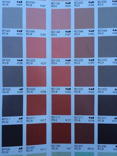 Bemusterung Außenfarbe